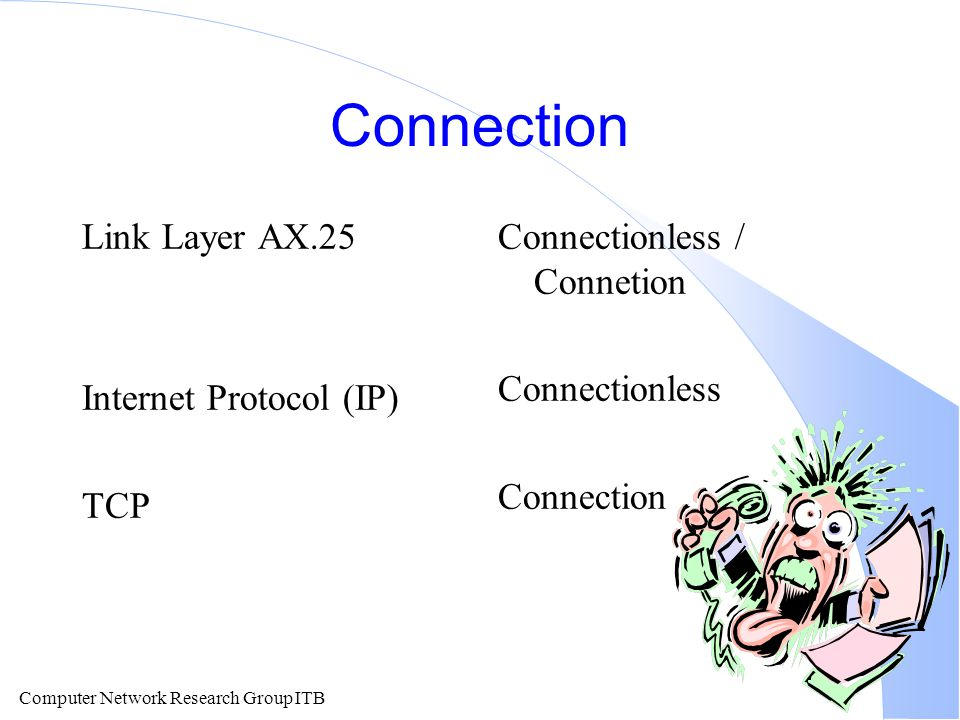 Connection Link Layer AX.25 Internet Protocol (IP) TCP