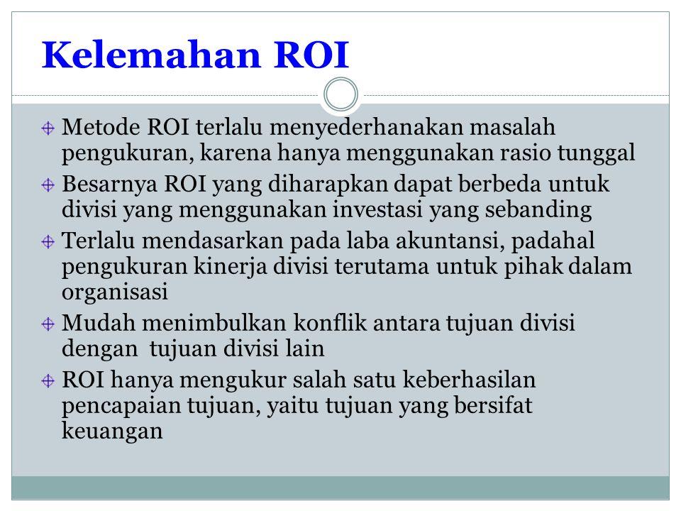 Kelemahan ROI Metode ROI terlalu menyederhanakan masalah pengukuran, karena hanya menggunakan rasio tunggal.