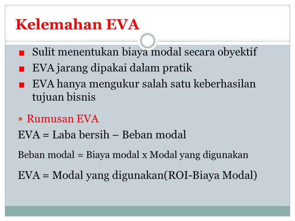 Kelemahan EVA Sulit menentukan biaya modal secara obyektif