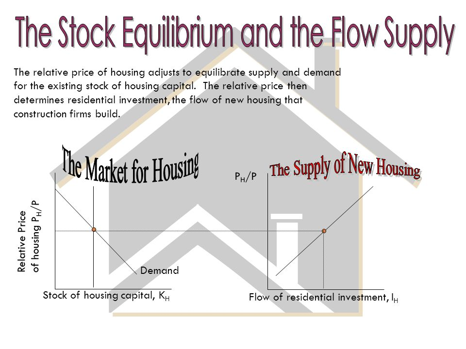 The Stock Equilibrium and the Flow Supply