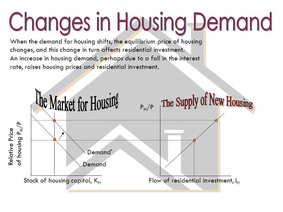 Changes in Housing Demand