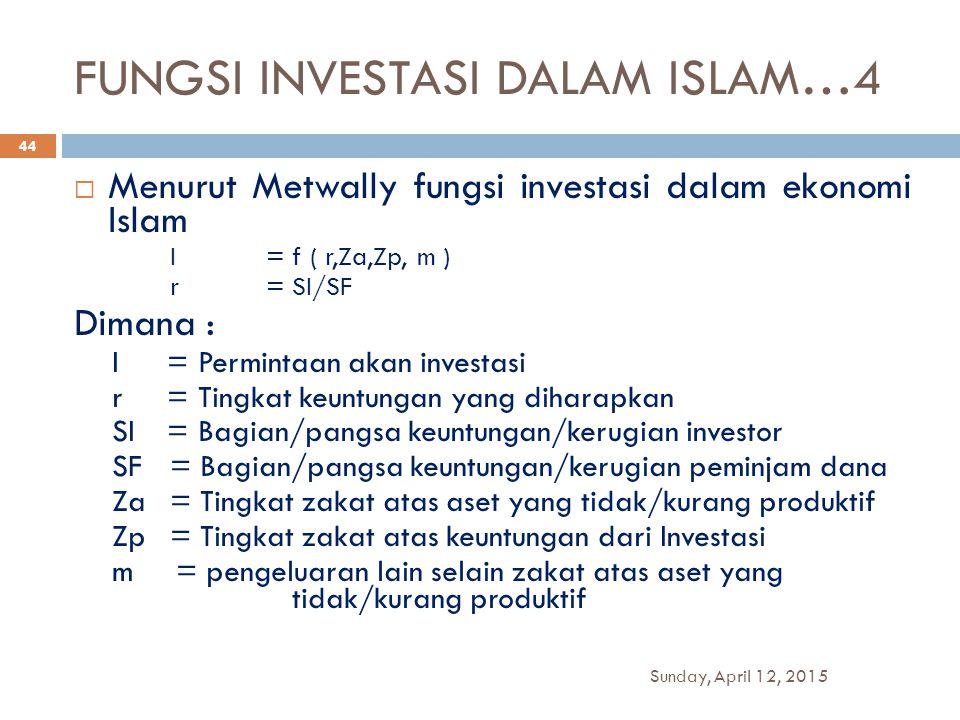 FUNGSI INVESTASI DALAM ISLAM…4