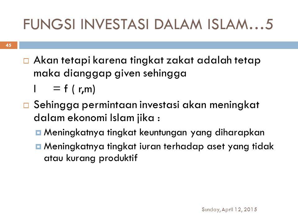 FUNGSI INVESTASI DALAM ISLAM…5