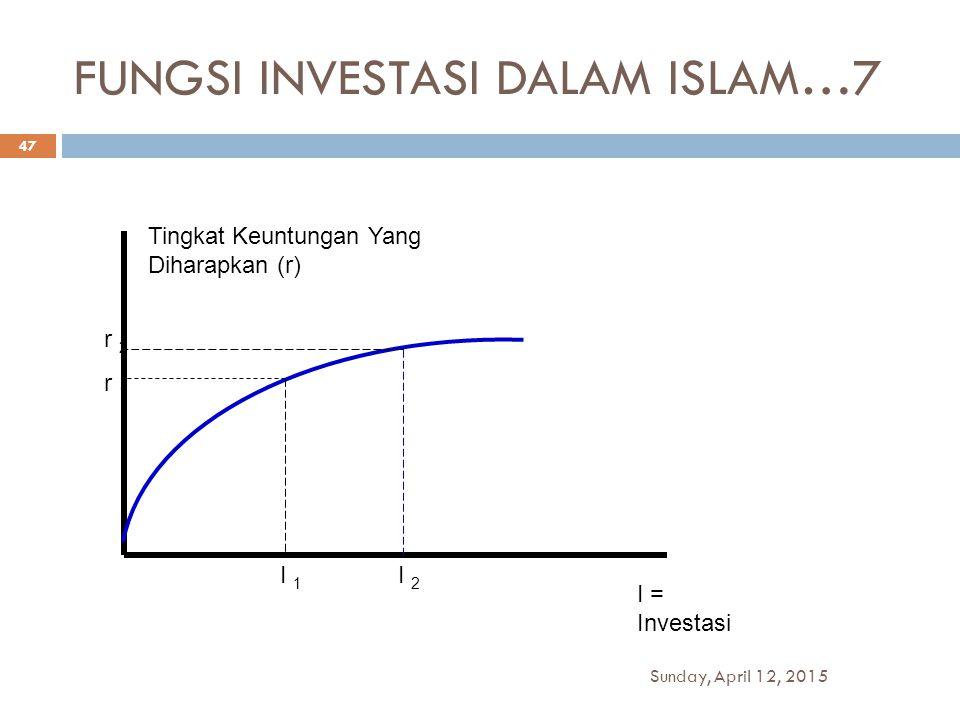 FUNGSI INVESTASI DALAM ISLAM…7