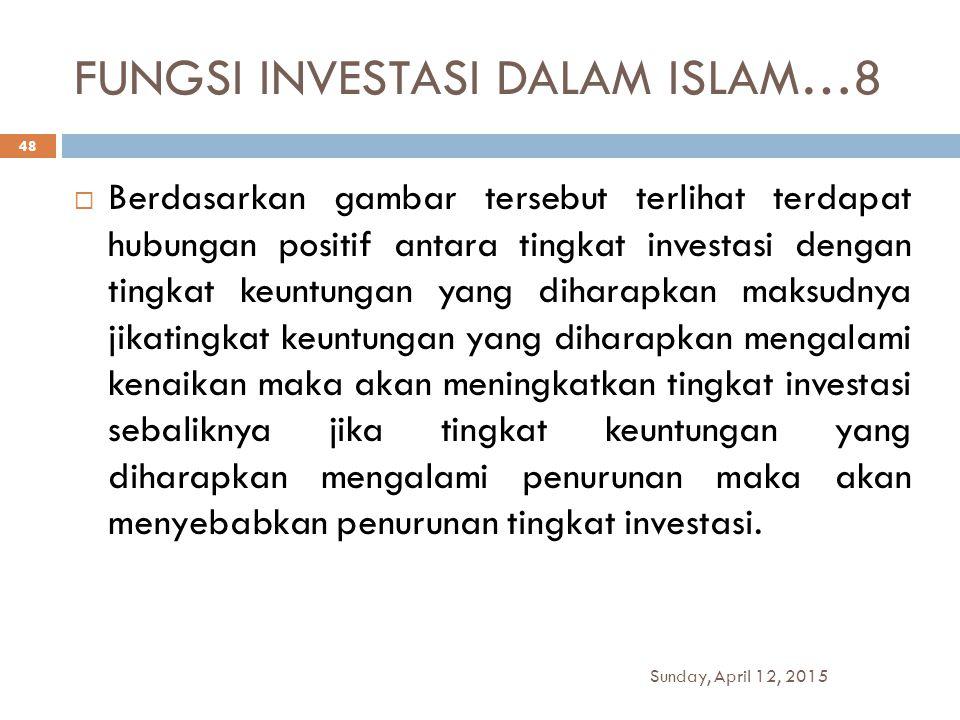 FUNGSI INVESTASI DALAM ISLAM…8