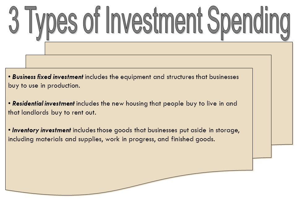 3 Types of Investment Spending