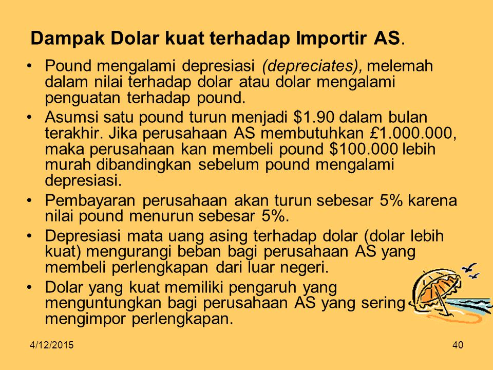 Dampak Dolar kuat terhadap Importir AS.