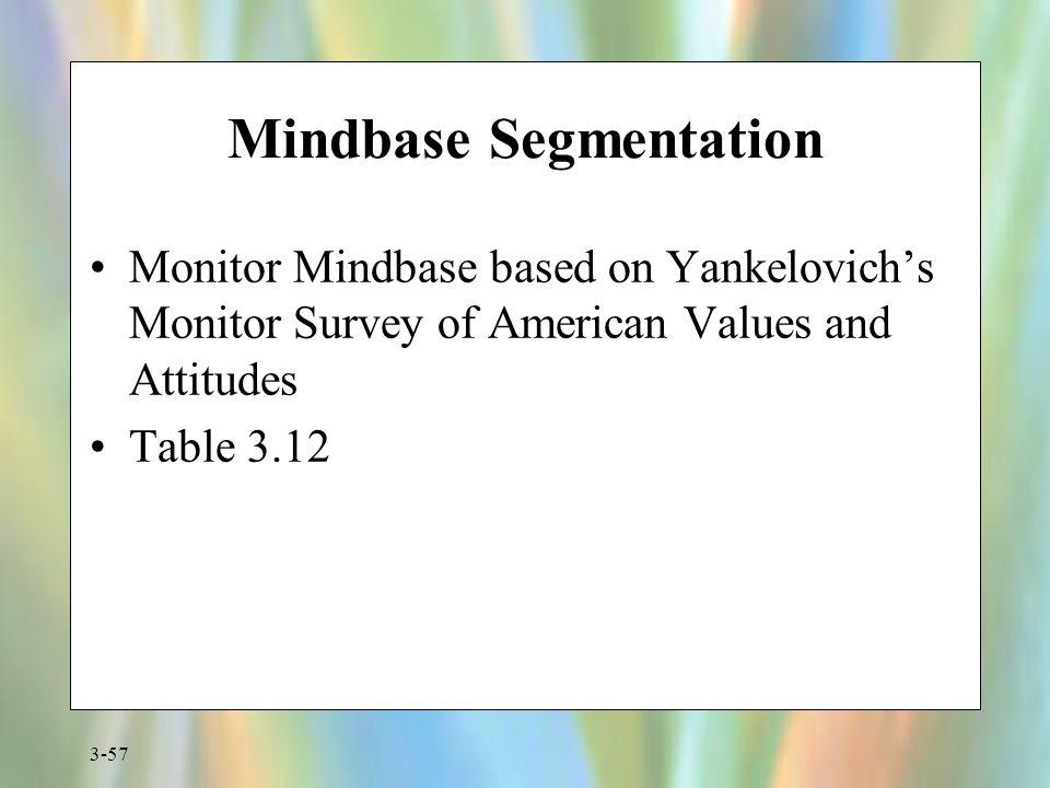 Mindbase Segmentation