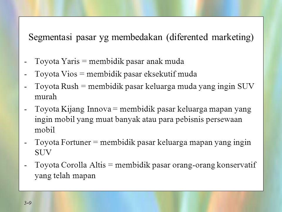 Segmentasi pasar yg membedakan (diferented marketing)