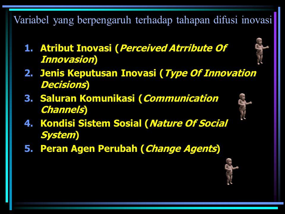 Variabel yang berpengaruh terhadap tahapan difusi inovasi