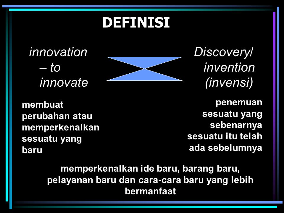 Discovery/ invention (invensi)
