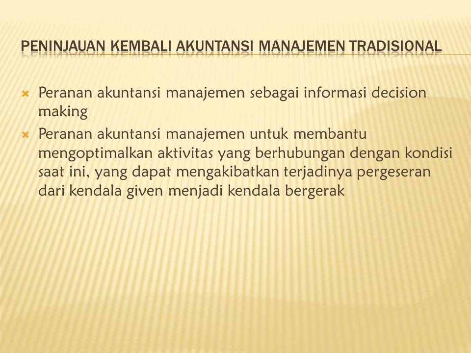 Peninjauan kembali akuntansi manajemen tradisional