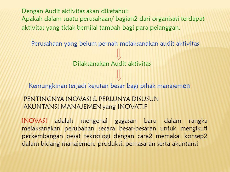 Dengan Audit aktivitas akan diketahui: