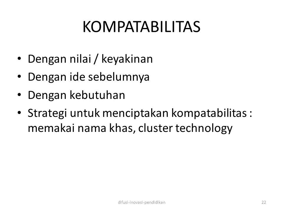 difusi-inovasi-pendidikan