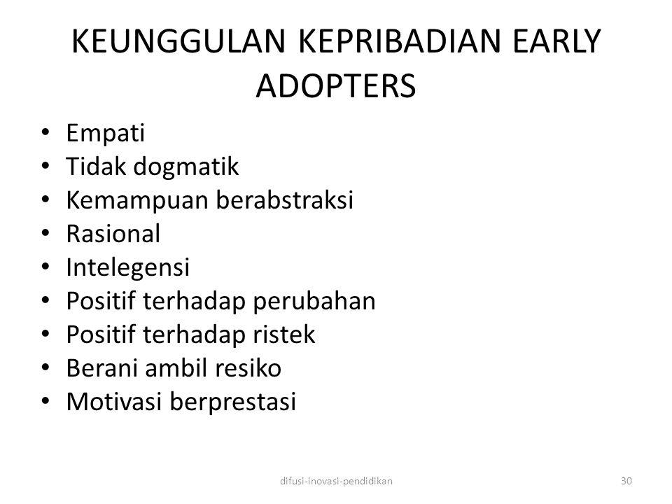 KEUNGGULAN KEPRIBADIAN EARLY ADOPTERS