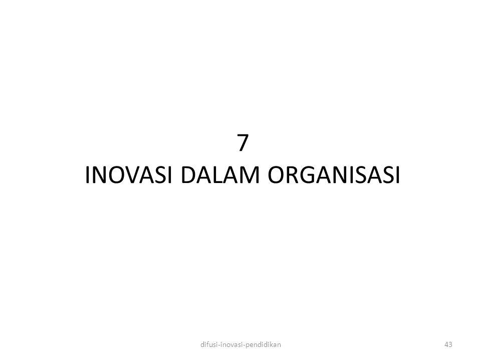 7 INOVASI DALAM ORGANISASI