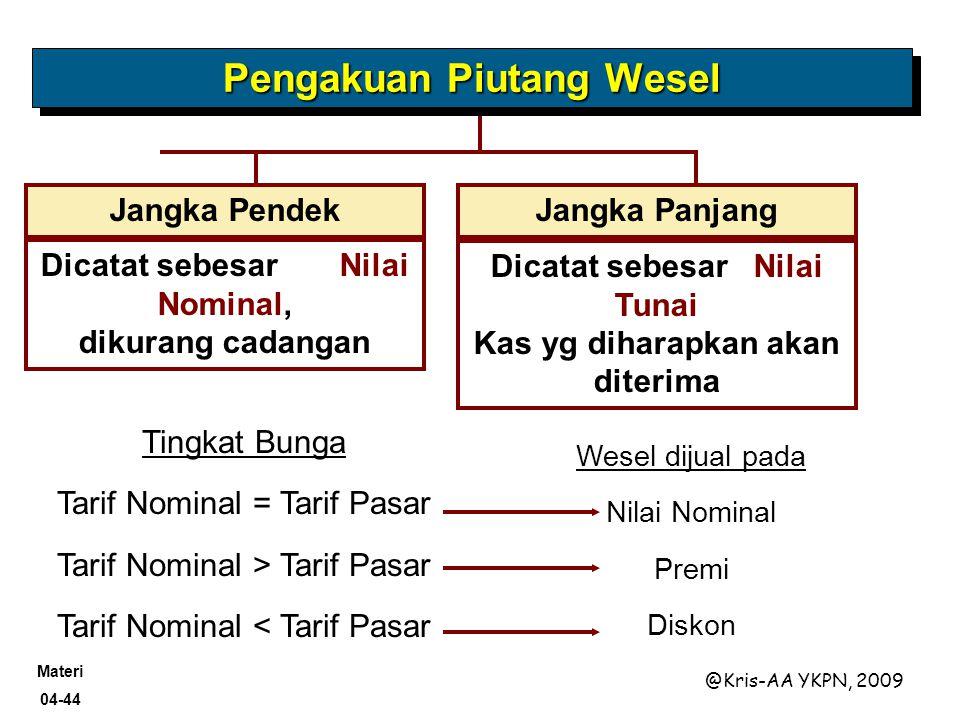 Pengakuan Piutang Wesel