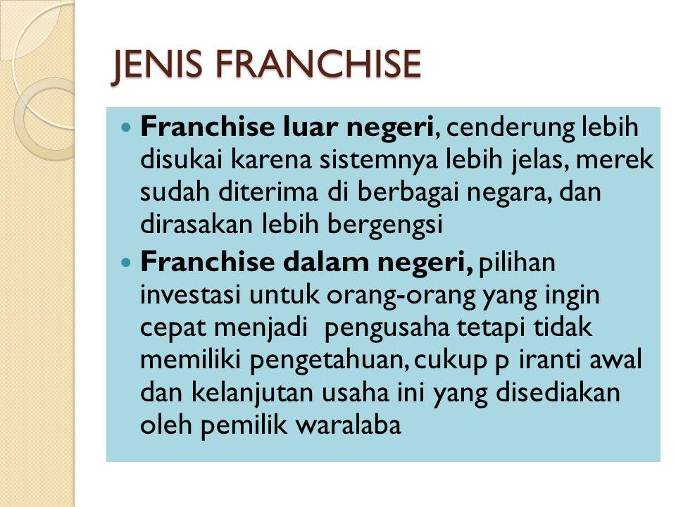 JENIS FRANCHISE