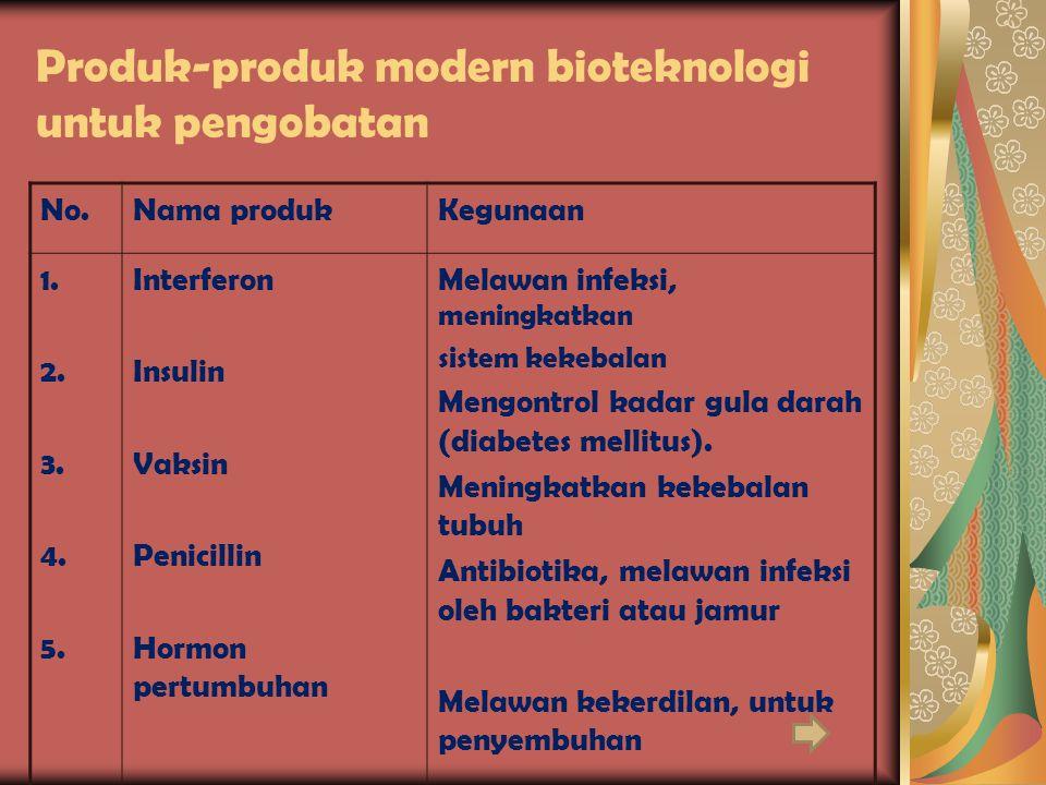 Produk-produk modern bioteknologi untuk pengobatan