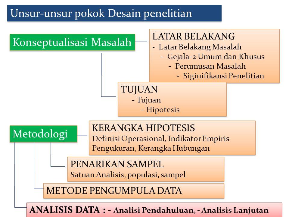 Unsur-unsur pokok Desain penelitian