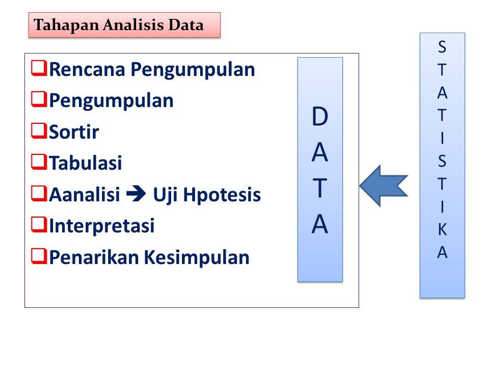 D A T Rencana Pengumpulan Pengumpulan Sortir Tabulasi