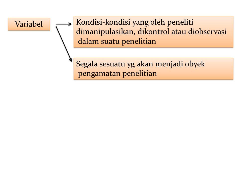 Kondisi-kondisi yang oleh peneliti
