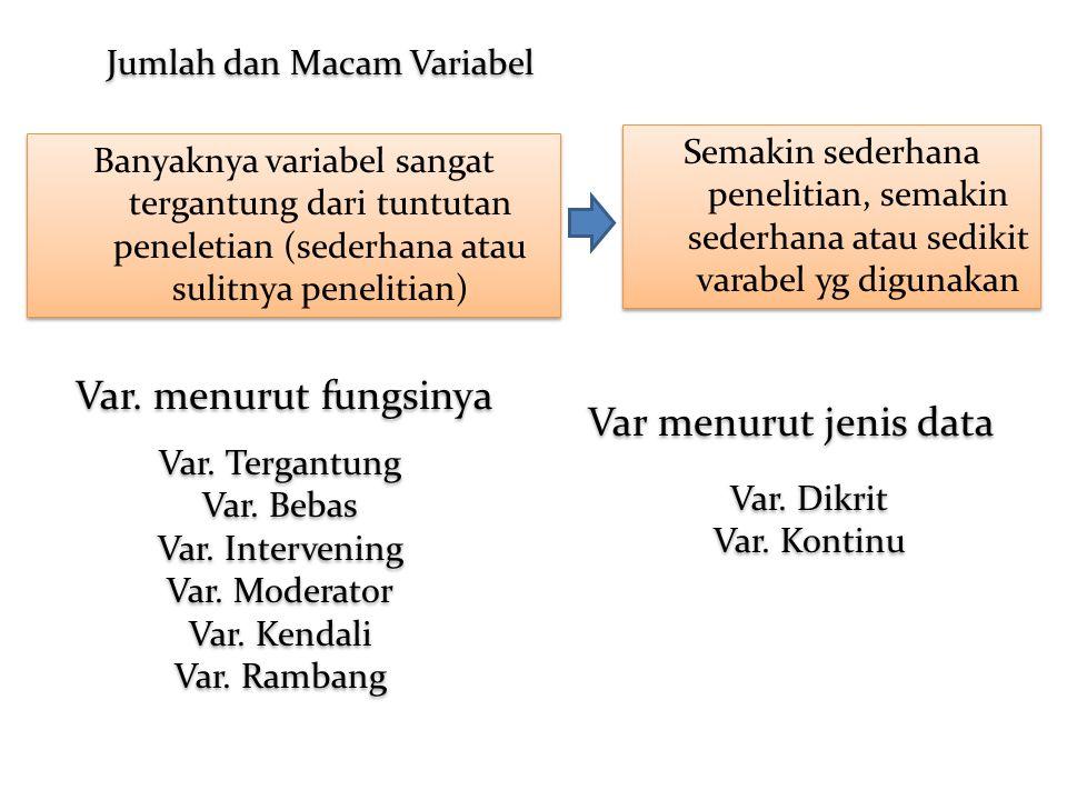 Jumlah dan Macam Variabel
