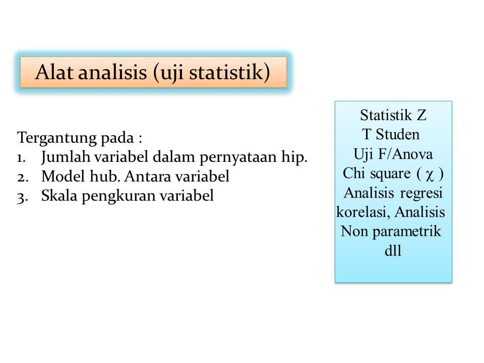 Alat analisis (uji statistik)