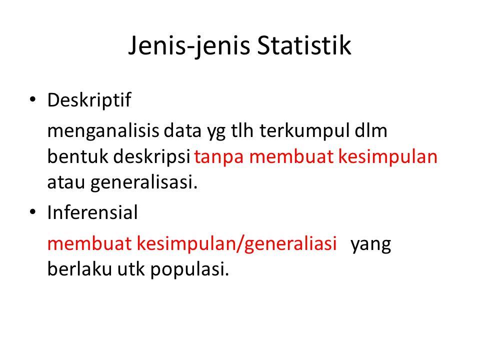 Jenis-jenis Statistik