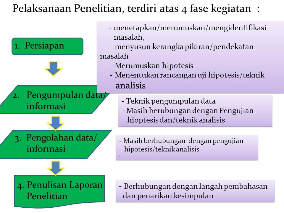 Pelaksanaan Penelitian, terdiri atas 4 fase kegiatan :