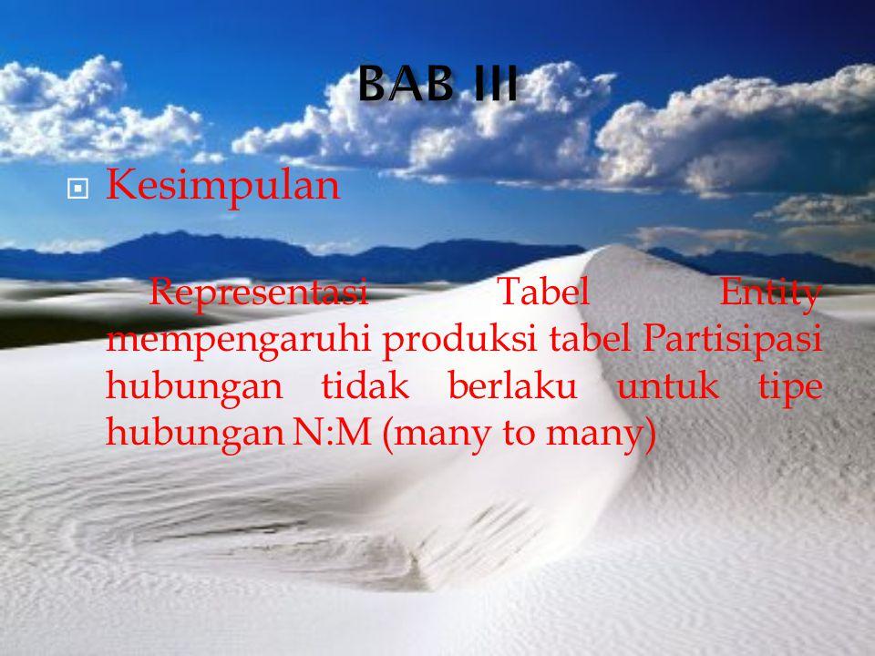 BAB III Kesimpulan.