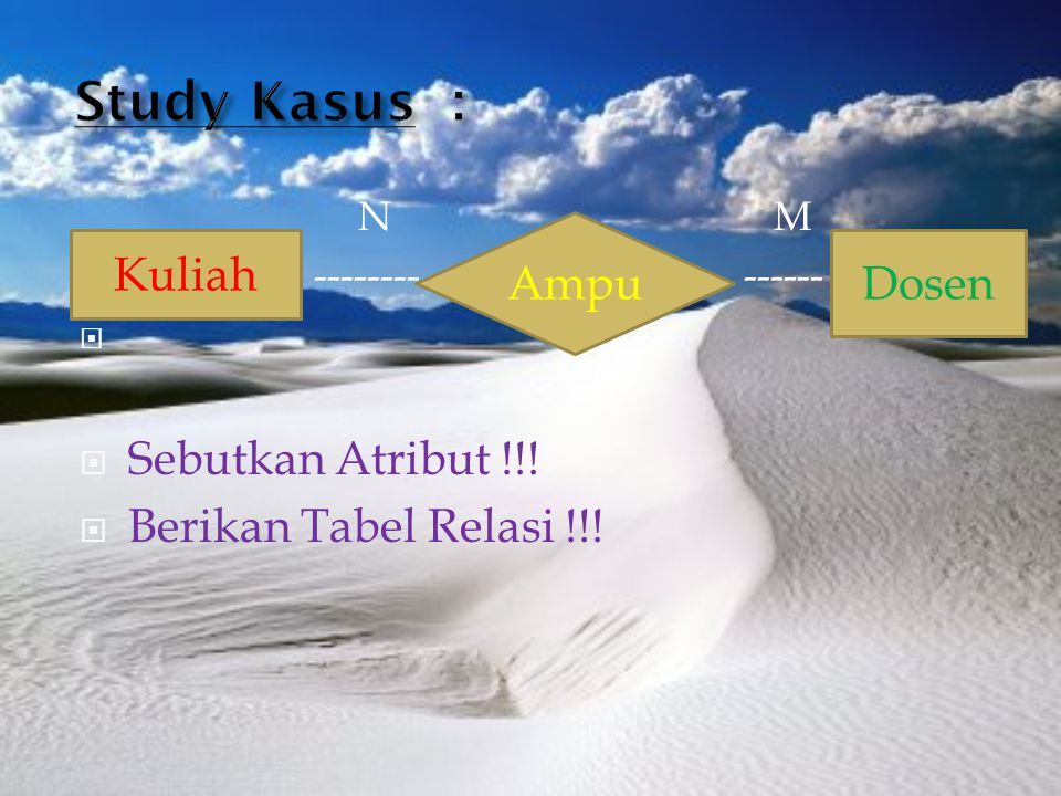 Study Kasus : Ampu Kuliah Dosen Sebutkan Atribut !!!