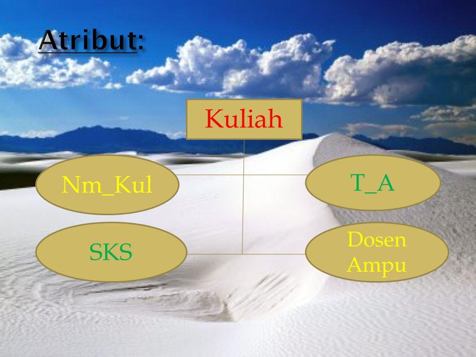 Atribut: Kuliah Nm_Kul T_A SKS Dosen Ampu
