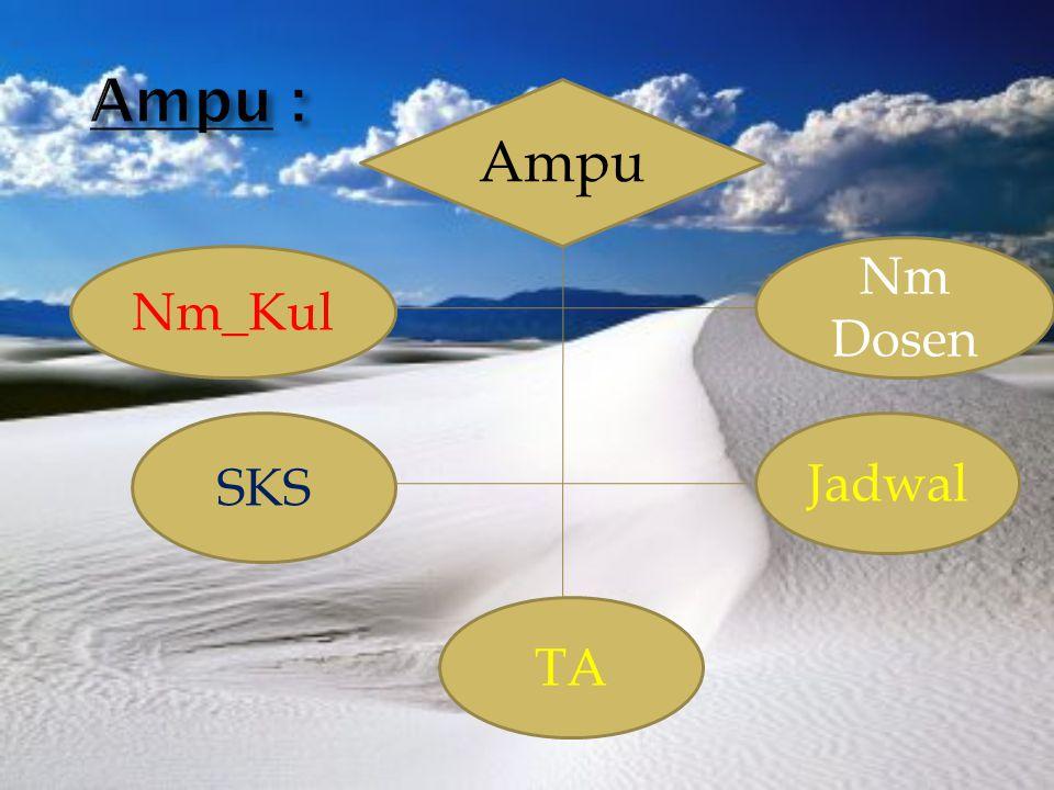 Ampu : Ampu Nm Dosen Nm_Kul SKS Jadwal TA