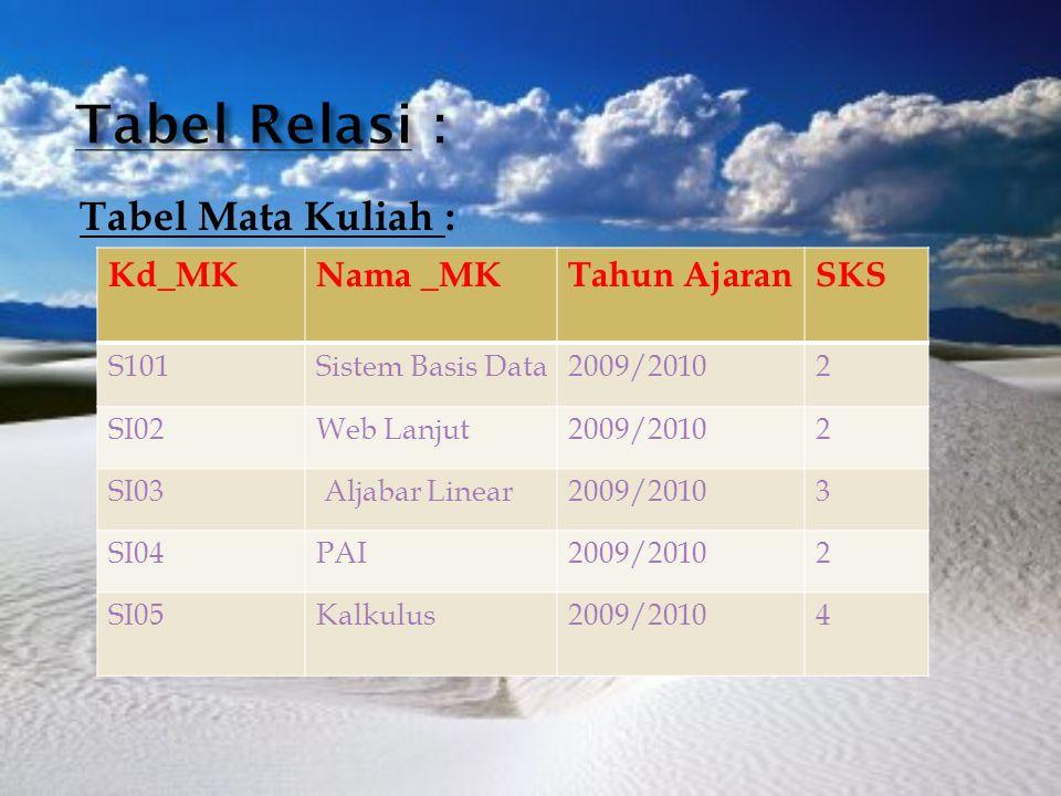 Tabel Relasi : Tabel Mata Kuliah : Kd_MK Nama _MK Tahun Ajaran SKS
