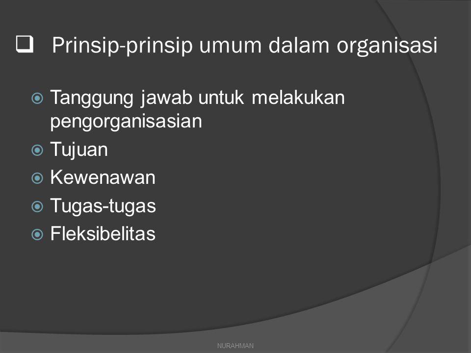 Prinsip-prinsip umum dalam organisasi