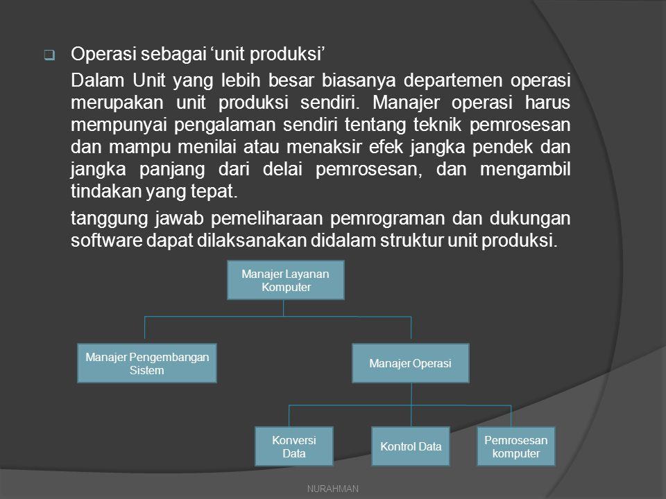 Operasi sebagai 'unit produksi'