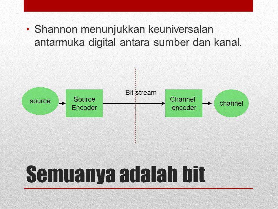 Shannon menunjukkan keuniversalan antarmuka digital antara sumber dan kanal.