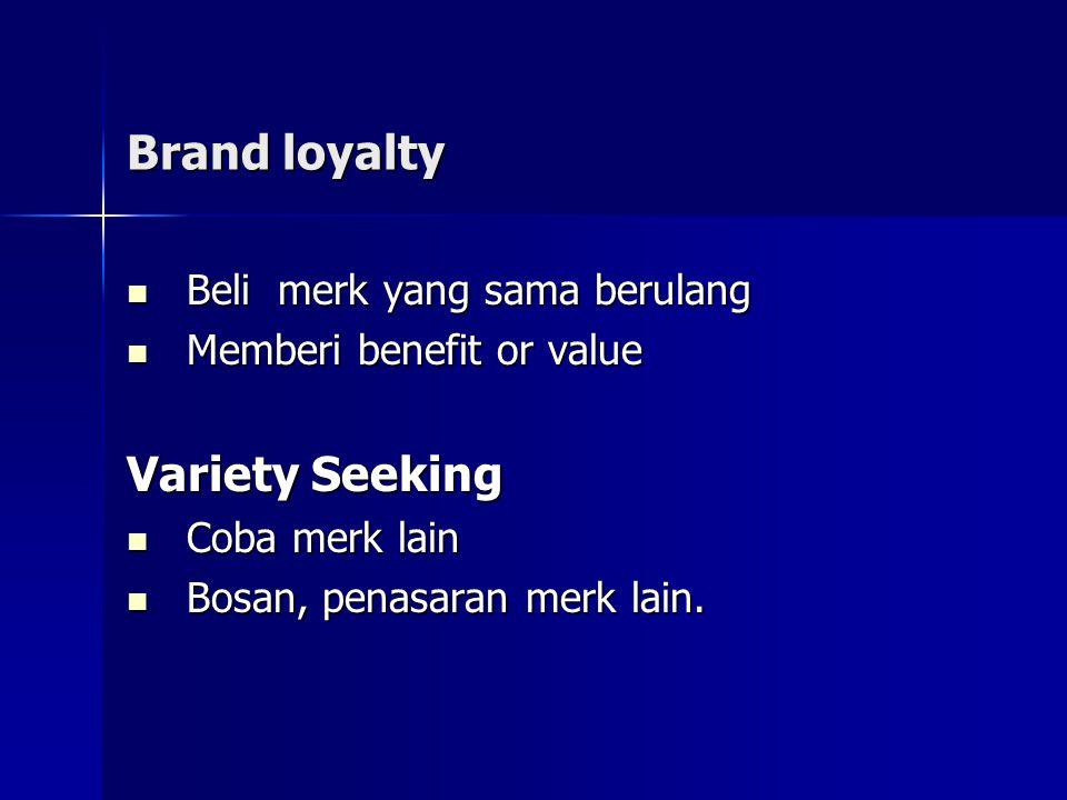 Brand loyalty Variety Seeking Beli merk yang sama berulang