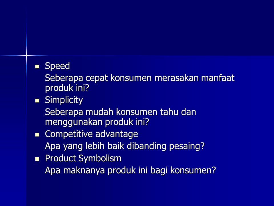 Speed Seberapa cepat konsumen merasakan manfaat produk ini Simplicity. Seberapa mudah konsumen tahu dan menggunakan produk ini