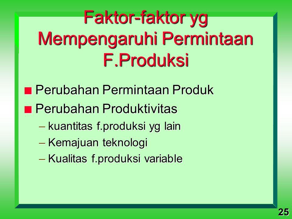 Faktor-faktor yg Mempengaruhi Permintaan F.Produksi