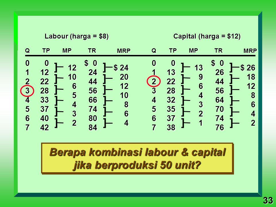 Berapa kombinasi labour & capital jika berproduksi 50 unit