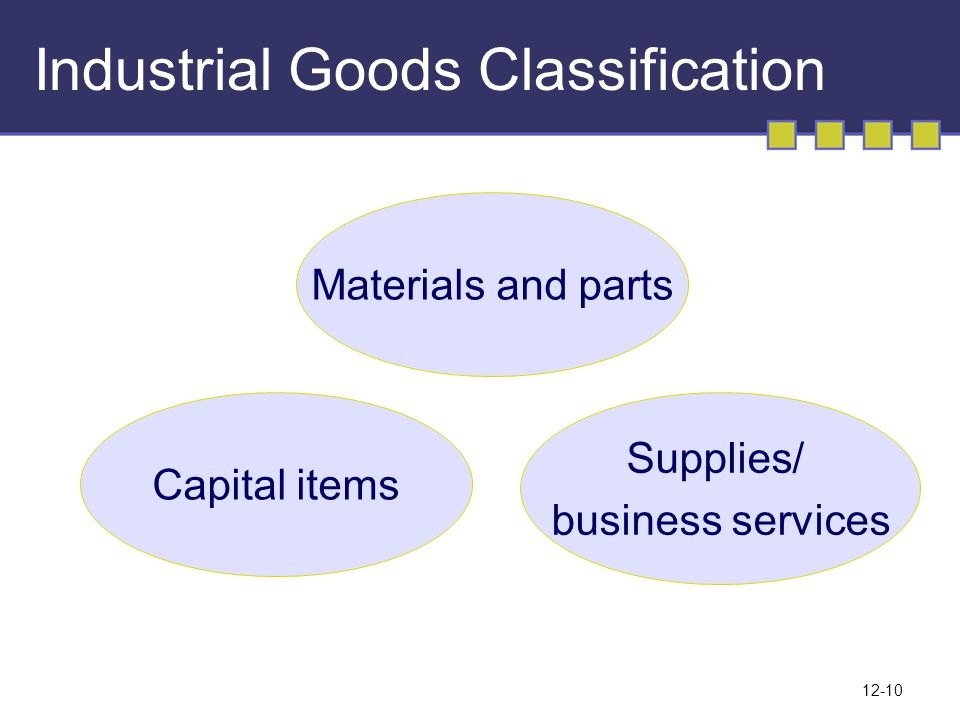 Industrial Goods Classification