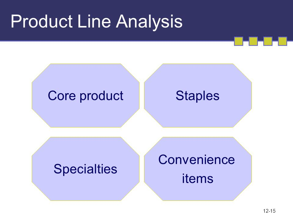 Product Line Analysis Core product Staples Specialties Convenience