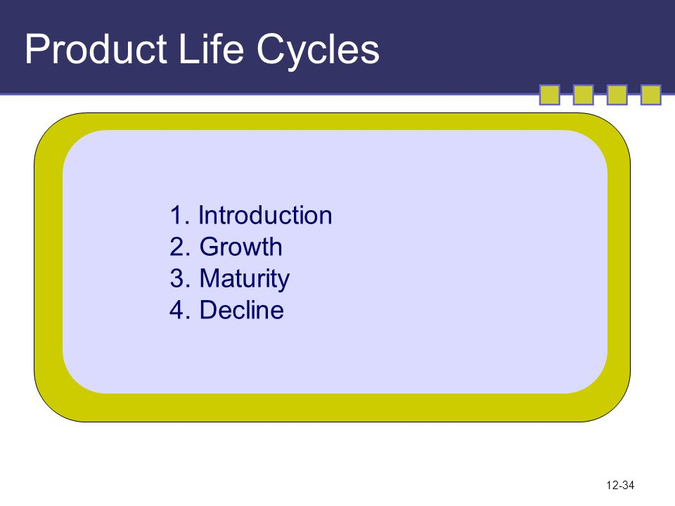 Product Life Cycles 1. Introduction 2. Growth 3. Maturity 4. Decline