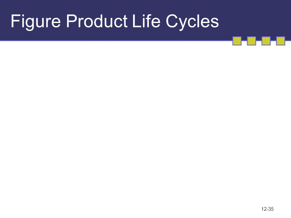 Figure Product Life Cycles