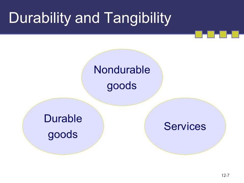Durability and Tangibility