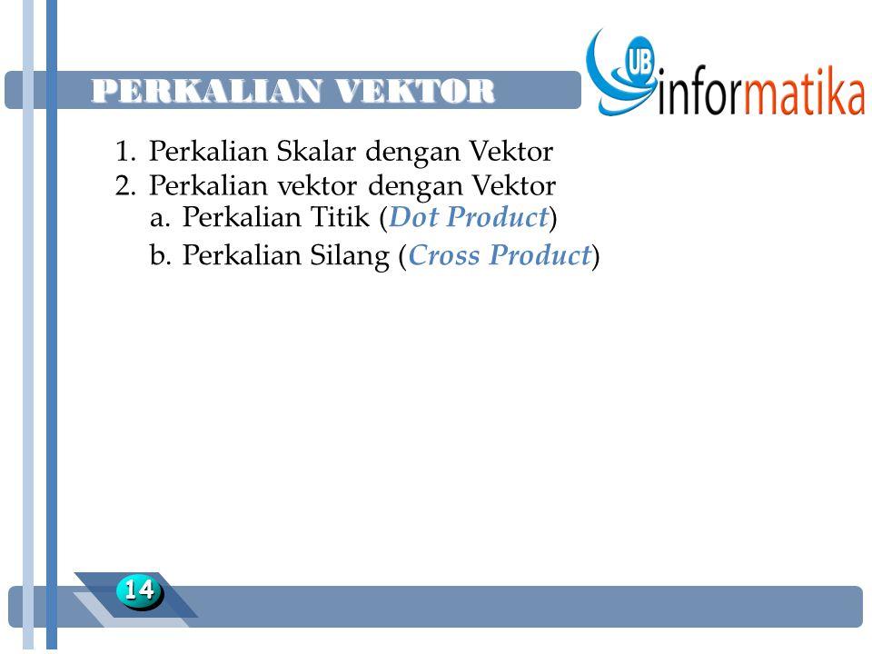 PERKALIAN VEKTOR 1. Perkalian Skalar dengan Vektor