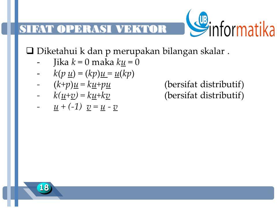 SIFAT OPERASI VEKTOR Diketahui k dan p merupakan bilangan skalar .