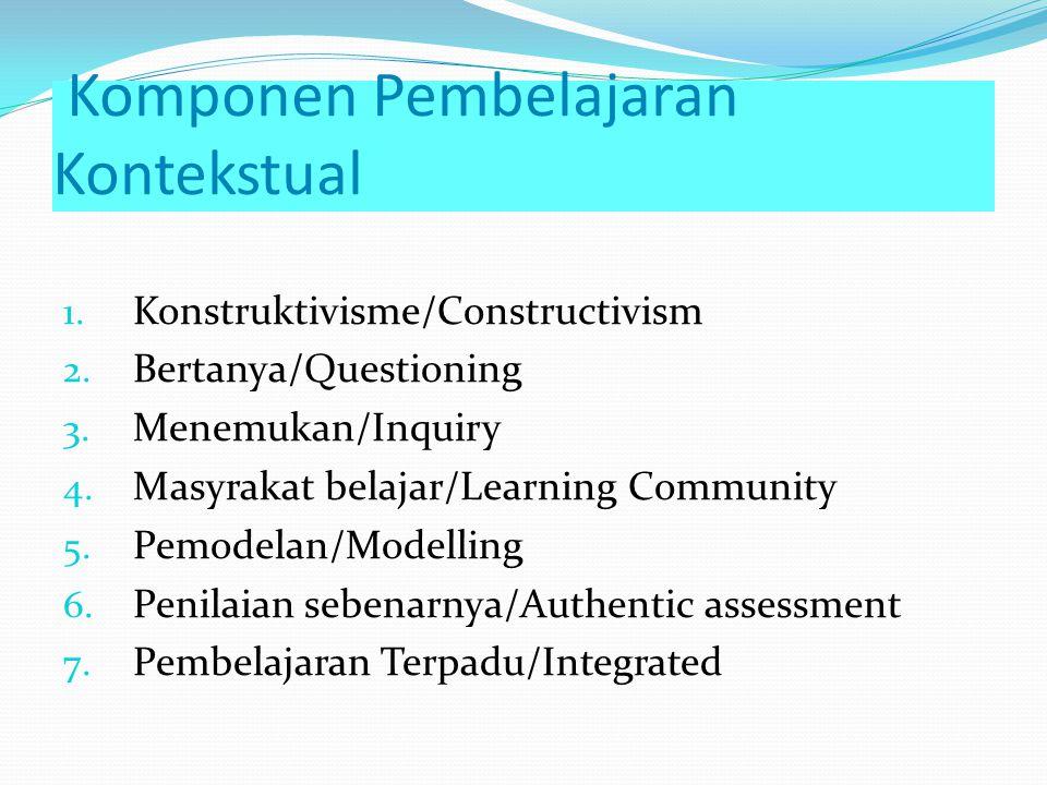 Komponen Pembelajaran Kontekstual